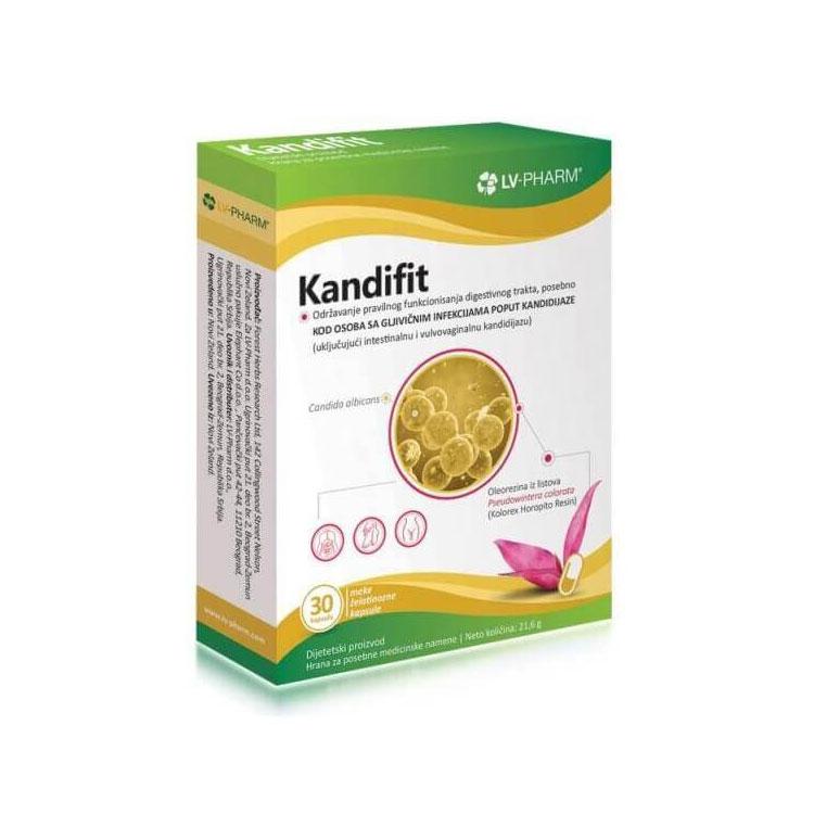 Kandifit